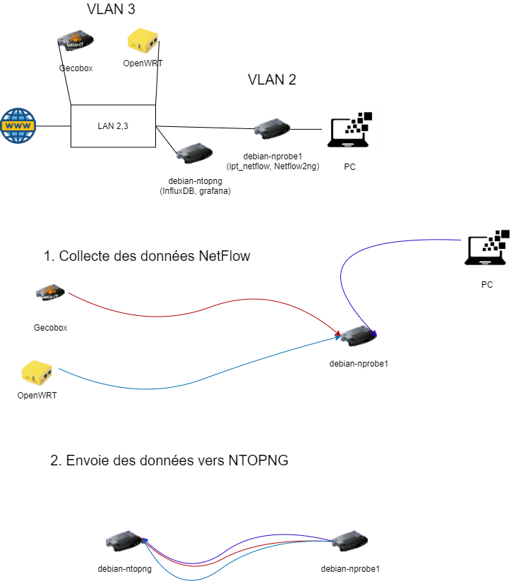 public:diagram1.png